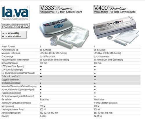 Vergleich LAVA V333 mit V400